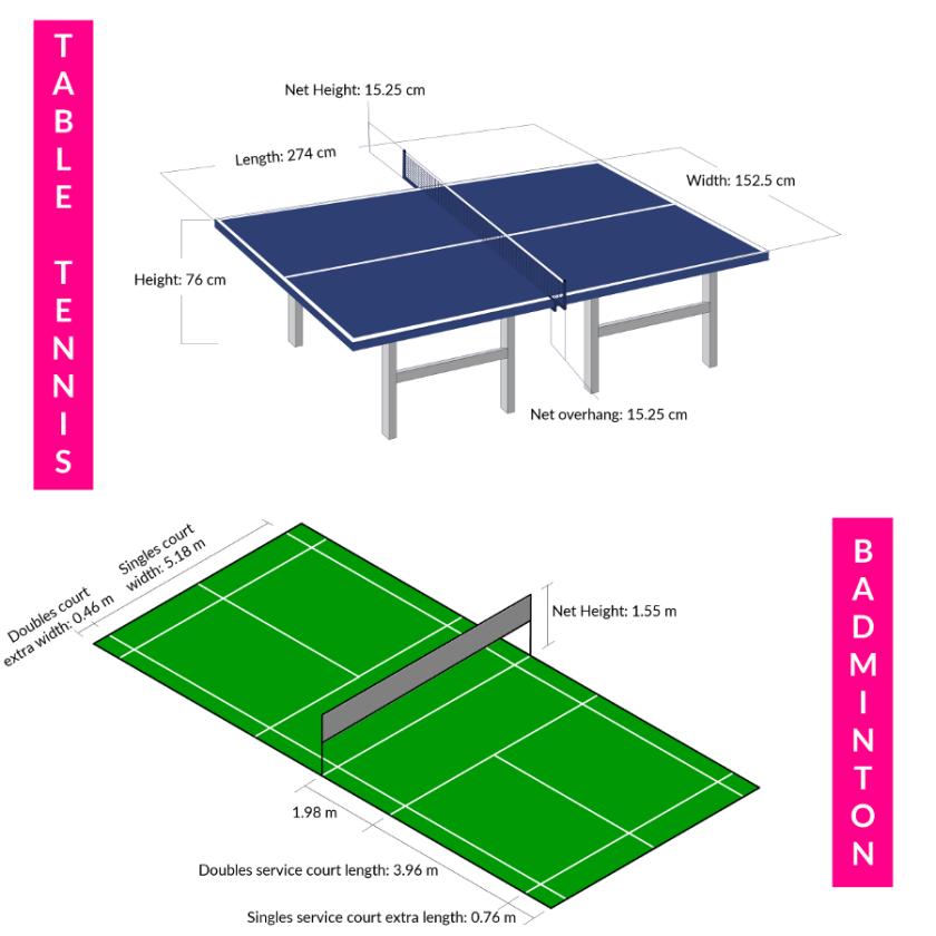badminton vs tennis De inhoud van deze blog zal veranderen ik ben sinds oktober 2016 gestopt met het spelen van internationale wedstrijden in april van 2017 ben ik gestopt met het.
