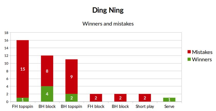 shots_ding_ning