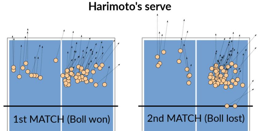 harimoto_serve